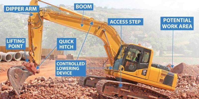 quy trình vận hành máy xúc đào